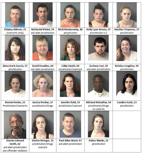 Prostitutes Pensacola
